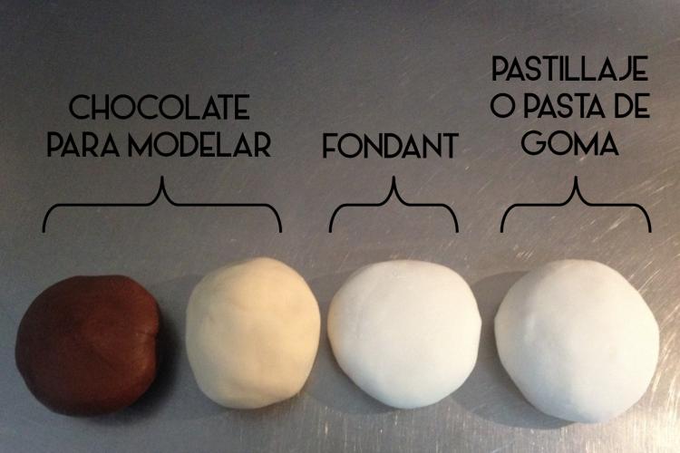 Diferencias coberturas para tortas